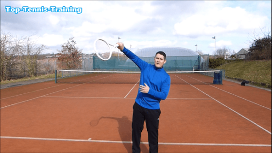 Master Your Tennis Serve